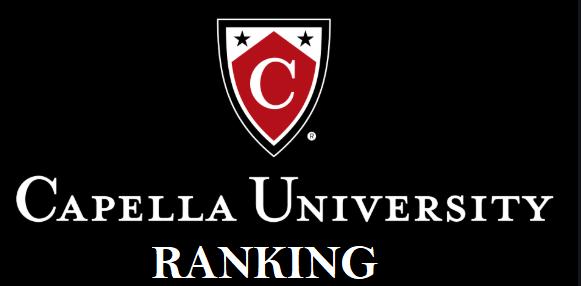 Capella University Ranking